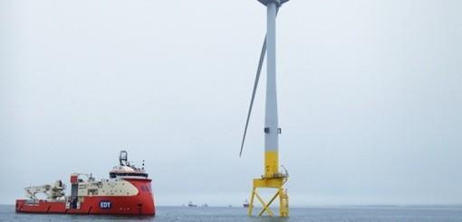 Offshore Windfarm, Renewables & Power Works